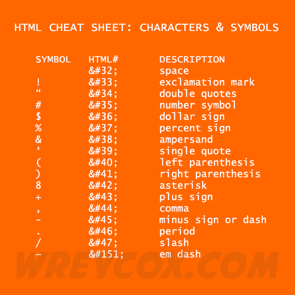 Quick Reference Html Codes For Common Characters Wreycox